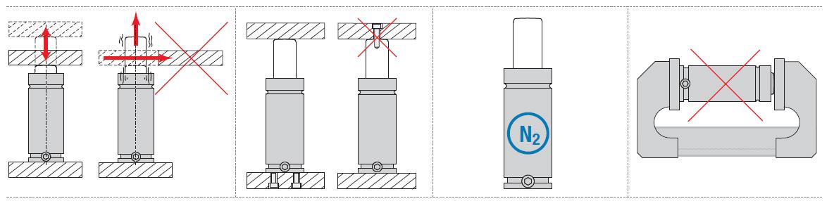 Использование газовых