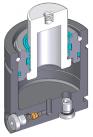 Инструментальная газовая пружина со сниженной высотой